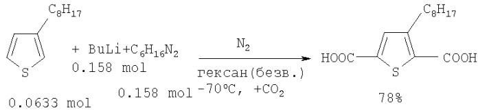 Способ получения диметилового эфира 2,5-тиофендикарбоновой кислоты из 2-тиофенкарбоновой кислоты