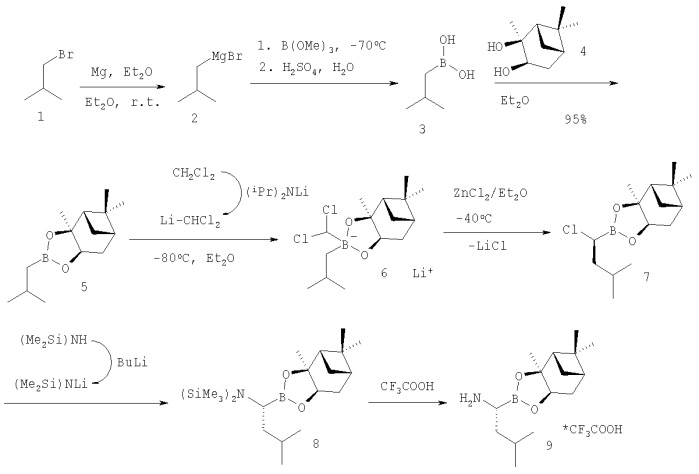 Способ получения n-пиразиноил-(l)-фенилаланил-(l)-лейцинбороновой кислоты или ее ангидрида