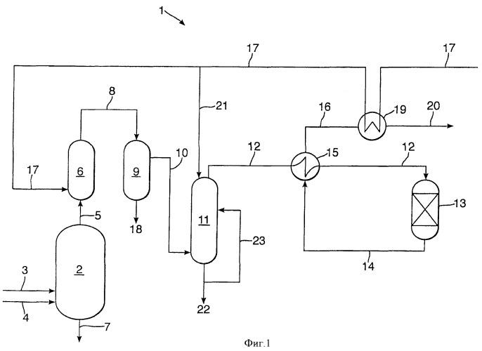 Способ получения синтез-газа и система для его осуществления