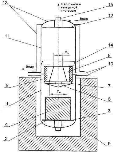 Аппарат вакуумной сепарации губчатого циркония