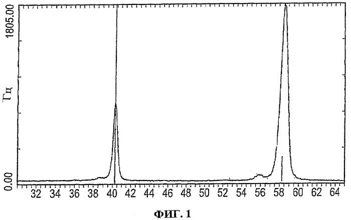 Легированный вольфрам, полученный химическим осаждением из газовой фазы