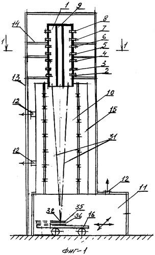 Способ электротермического получения и обработки изделий и покрытий и устройство для его осуществления