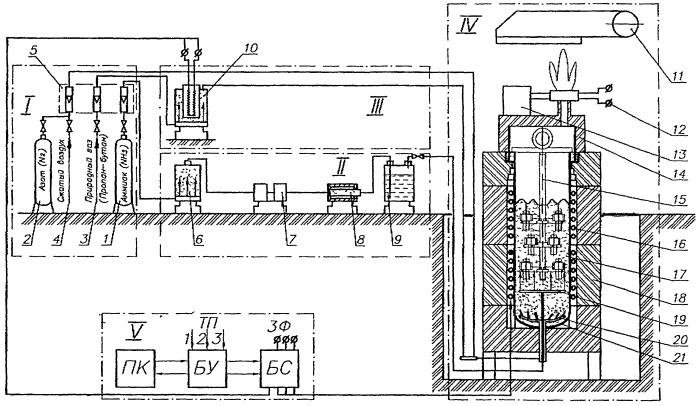 """Способ газовой термической и химико-термической обработки изделий в """"кипящем слое"""" наноструктурированного катализатора"""