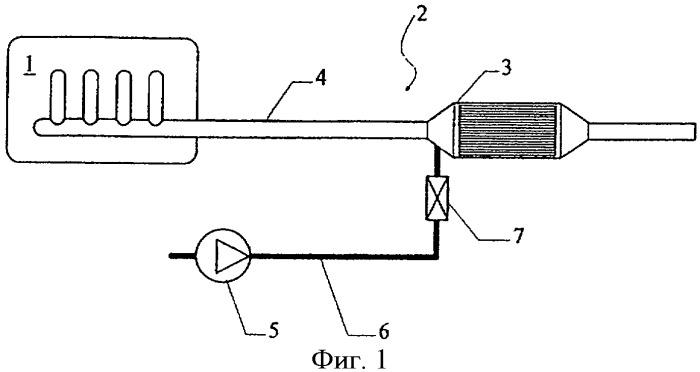 Способ регенерации каталитических нейтрализаторов-накопителей оксидов азота