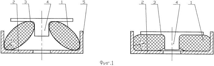 Способ поглощения силового воздействия, буфер (варианты)