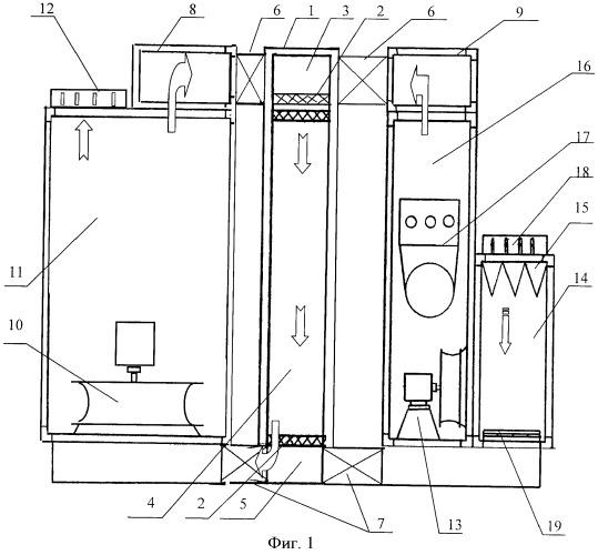 Способ подачи воздуха в окрасочную камеру для окраски жидкими лакокрасочными материалами (варианты) и вентиляционный агрегат для реализации способа (варианты)
