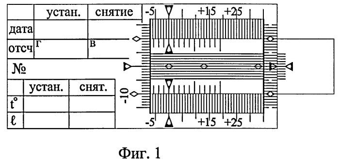 Датчик измерения перемещений при жизнедеятельности трещины