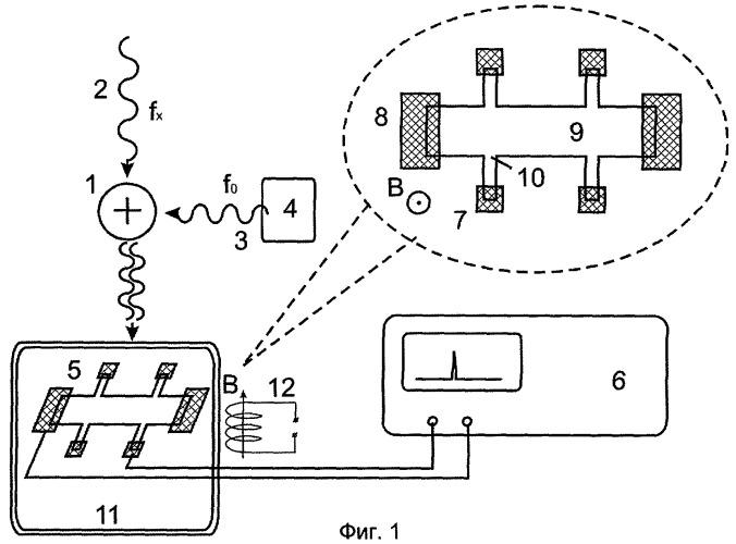 Гетеродинный спектрометр электромагнитного излучения