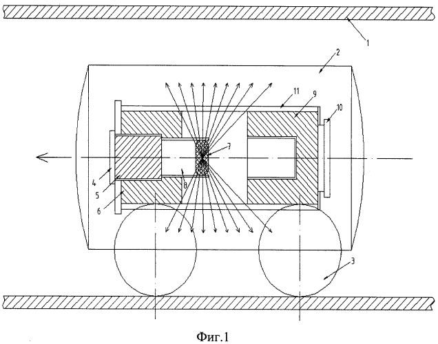 Способ и устройство разводороживания стенок магистральных газопроводов