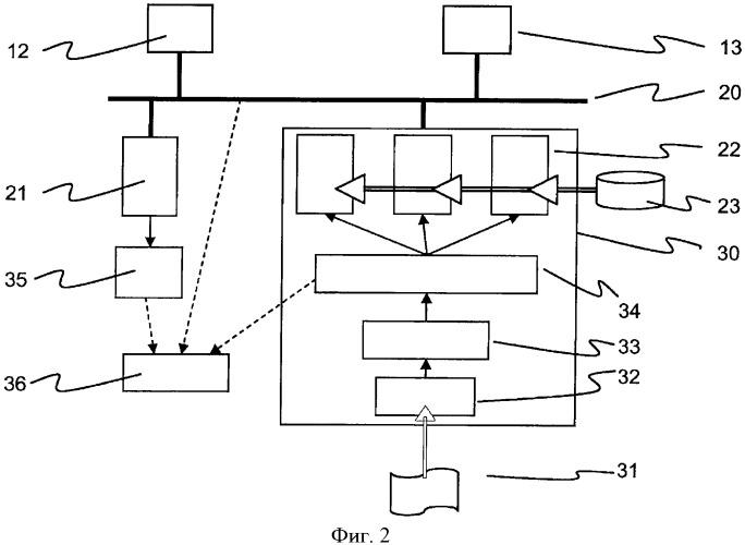 Испытания систем автоматики подстанций на системном уровне