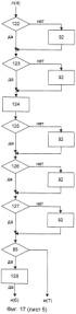 Автоматизированная система контроля электроагрегатов космических аппаратов