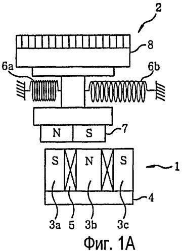 Способ возбуждения электромагнитного силового привода