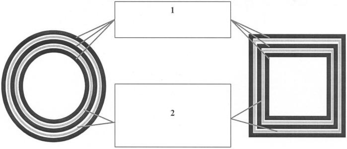Экранированный бокс с защищенным от внешнего электромагнитного воздействия внутренним объемом