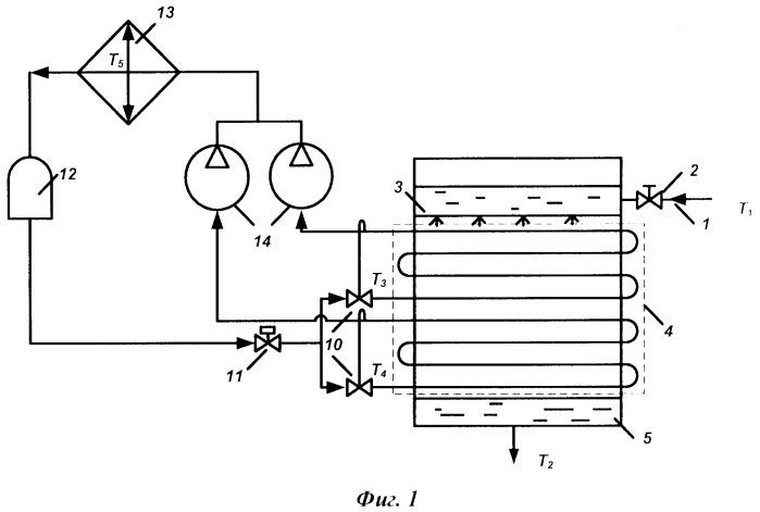 Способ охлаждения жидкости и устройство для его осуществления