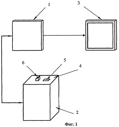 Система для дактилоскопической идентификации личности и газоаналитического обнаружения следовых количеств веществ на пальцах рук человека на пунктах пропуска