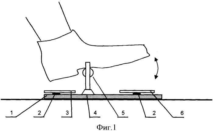 Подставка для ног для профилактики нарушений венозного кровообращения и варикозного расширения вен в голенях