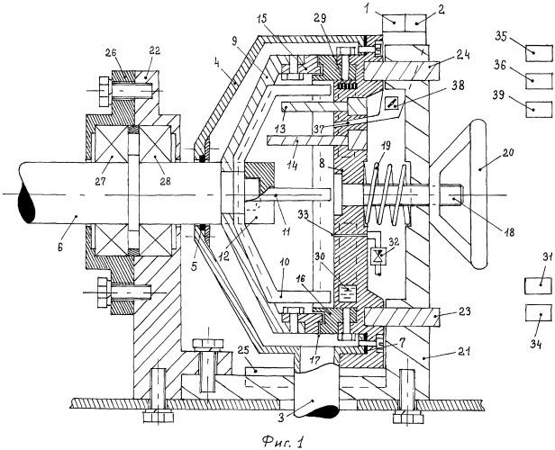 Модульная центробежная мельница белашова