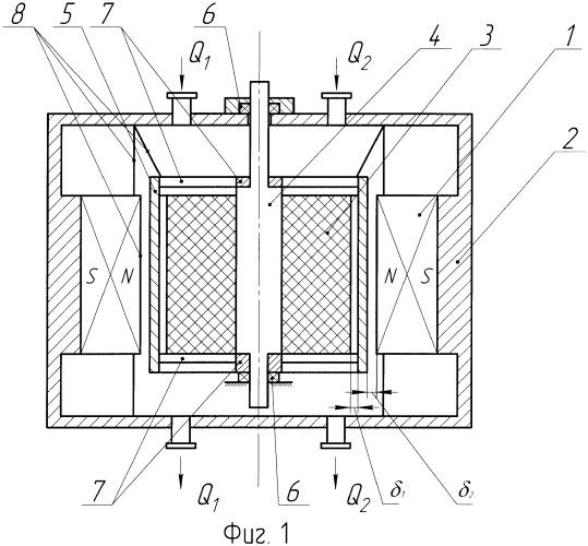 Способ магнитной сепарации слабомагнитных жидких или пылегазовых продуктов и магнитный сепаратор для его осуществления