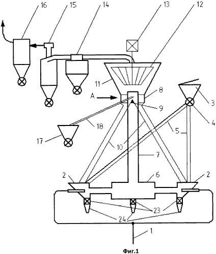 Способ сухого обогащения рудных и нерудных материалов и противоточная струйная мельница (варианты)