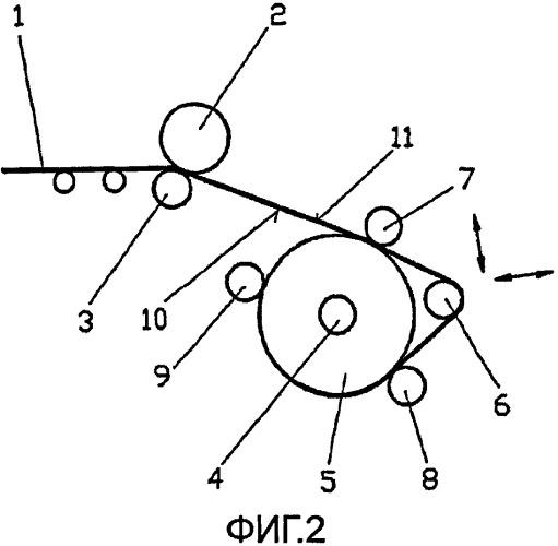 Способ и устройство для наматывания горячекатаной ленты