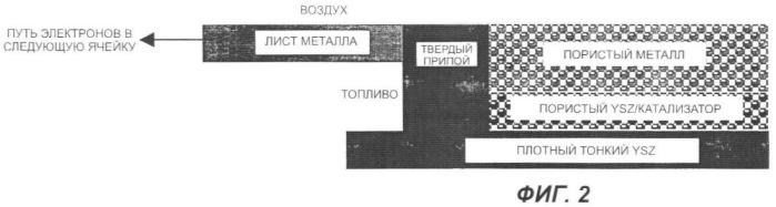 Паяная система с согласованными коэффициентами термического расширения