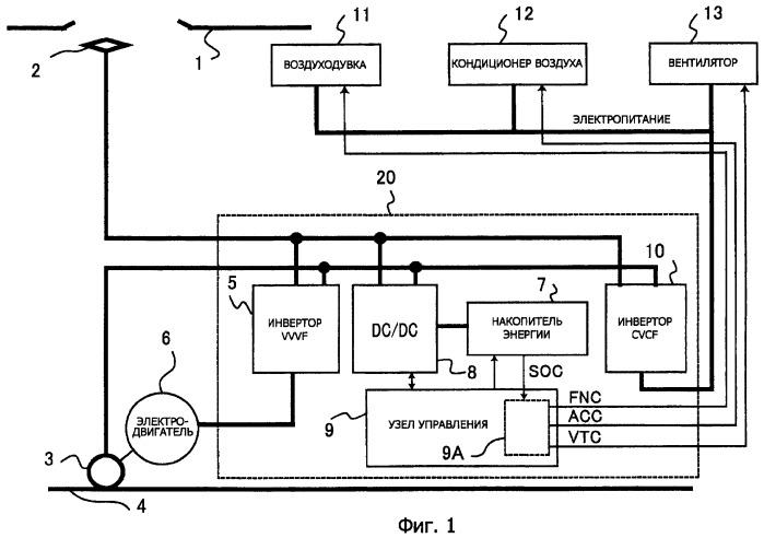 Устройство управления для электрического транспортного средства