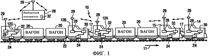 Бортовой повторитель сообщений для системы радиосвязи железнодорожного состава