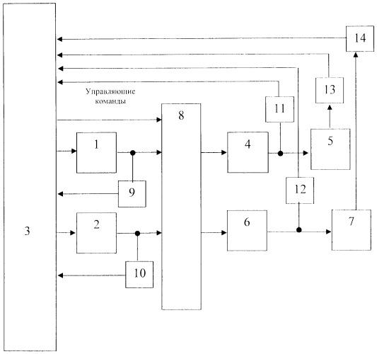 Гидросистема спуско-подъемного устройства водолазного колокола