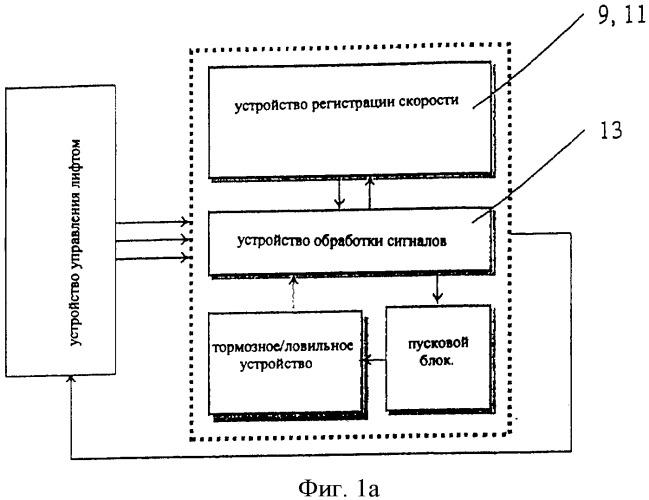 Многофункциональное электронное устройство для аварийного торможения или улавливания типа isg
