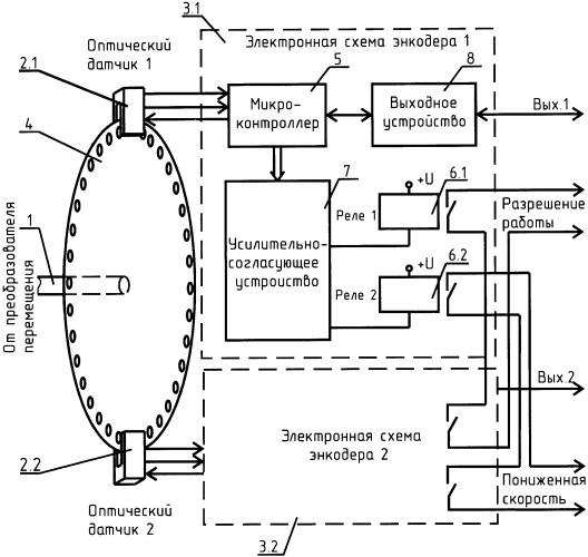 Устройство для контроля линейного или углового перемещения оборудования или механизма грузоподъемной машины (варианты)