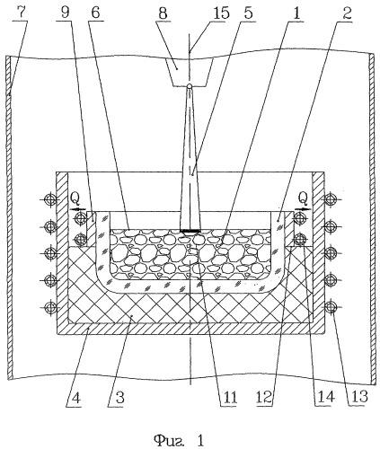 Способ вакуумной очистки кремния и устройство для его осуществления (варианты)