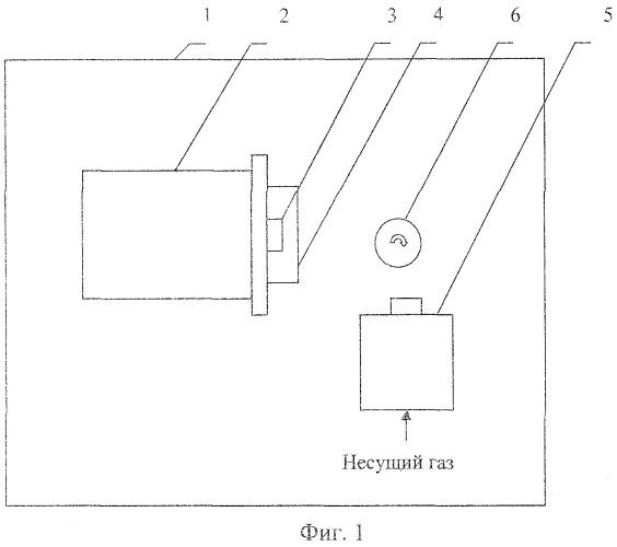 Способ газоструйного нанесения наноразмерных металлополимерных покрытий