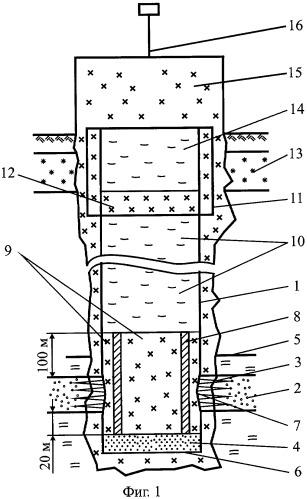 Способ ликвидации скважины со смятой эксплуатационной колонной
