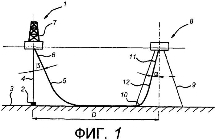 Способ монтажа трубопровода, соединяющего подводное месторождение с платформой, с морской добывающей установки