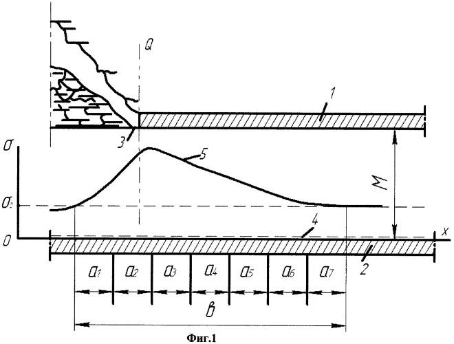 Способ разработки свит сближенных пластов