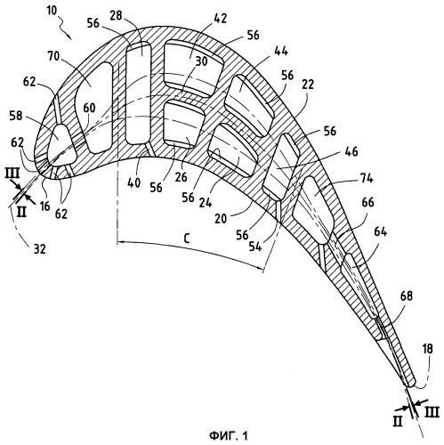 Контуры охлаждения для рабочих лопаток газотурбинных двигателей