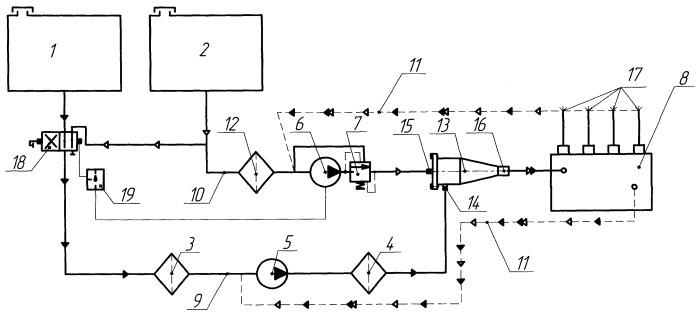 Трехтопливная система тракторного дизеля