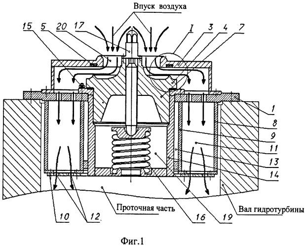 Устройство впуска воздуха в проточную часть гидротурбины