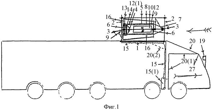 Автомобильно-водительский ветрогенератор