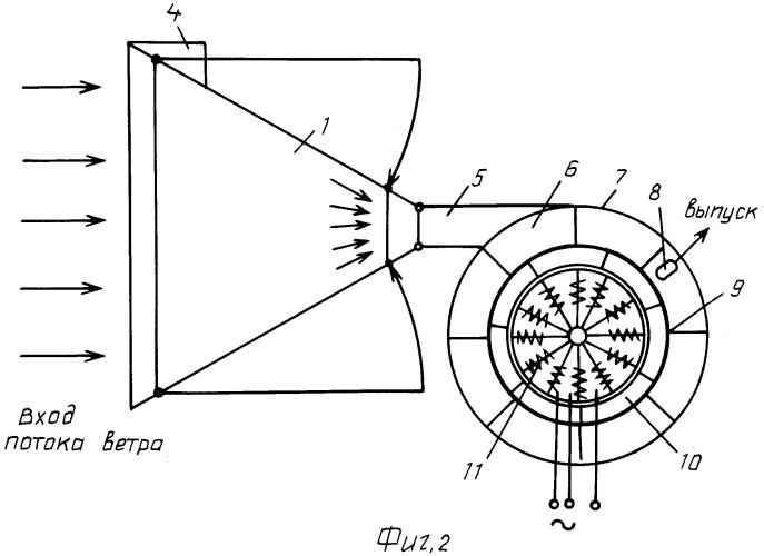 Способ преобразования энергии ветра и устройство для его реализации