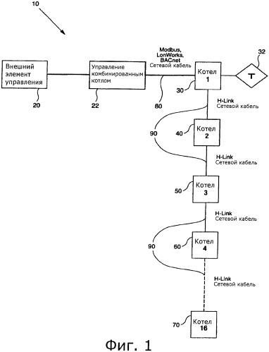 Система комбинированных котлов, устройство управления комбинированных котлов, способ установки и работы сети последовательных соединений ряда котлов