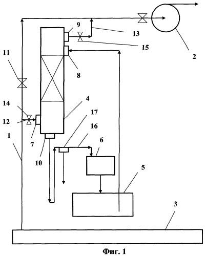 Установка для осушки газопровода