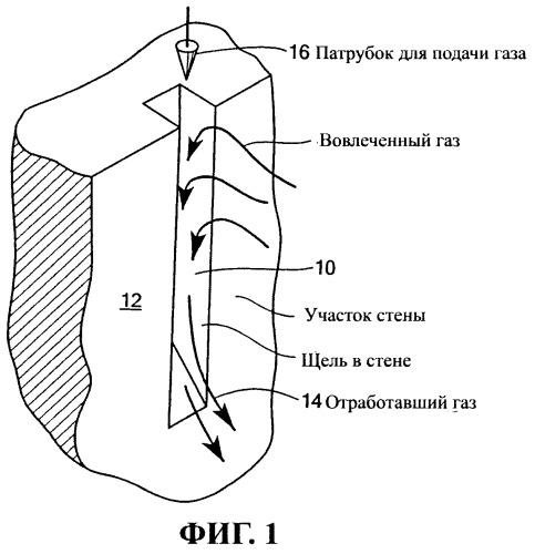 Система термической обработки со щелевыми аэраторами