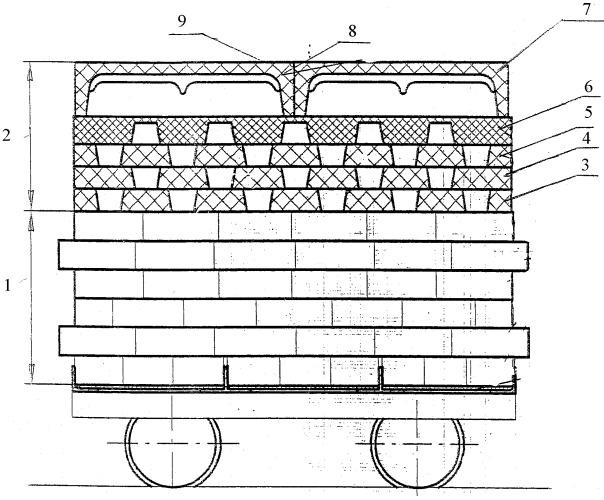Вагонетка для туннельной печи