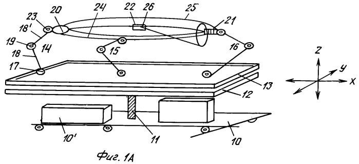 Передвижное устройство для облучения и регистрации радиации