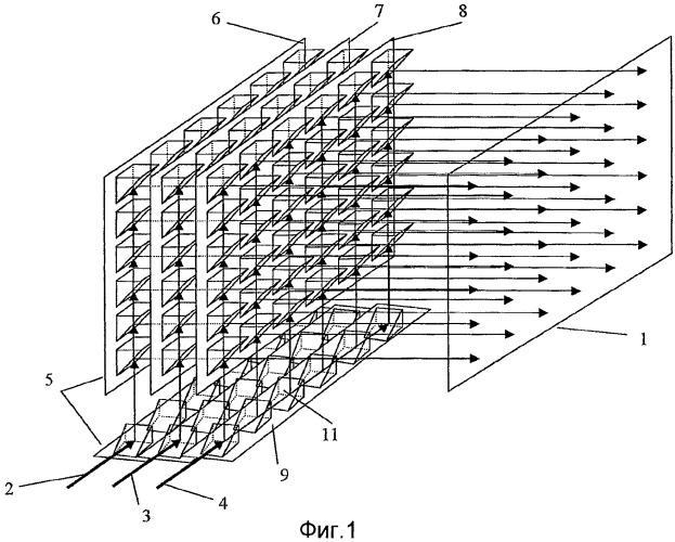Оптическая матричная головка для частотно-адресной светолучевой маршрутизации