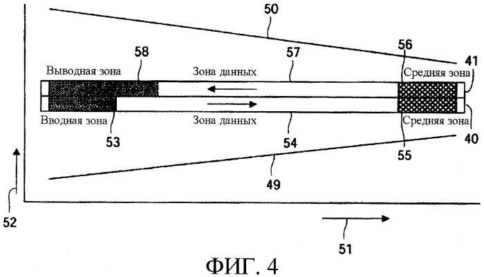 Многослойный оптический диск, имеющий информацию диска