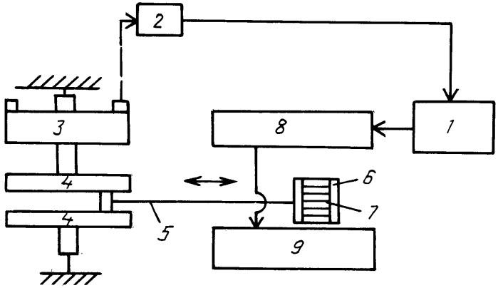 Способ и устройство преобразования магнитных силовых взаимодействий в механическую энергию