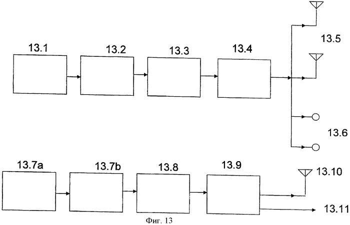 Многоцелевой определитель местоположения, система передачи данных, медицинская система и система управления