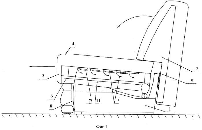 Трансформируемая мягкая мебель для сидения и лежания и способ ее трансформации